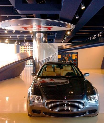 Cost Model: Car Showrooms