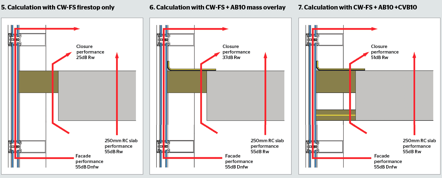 Cpd 22 2017 Acoustics And Curtain Walling Features