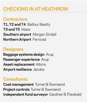 Heathrow Box