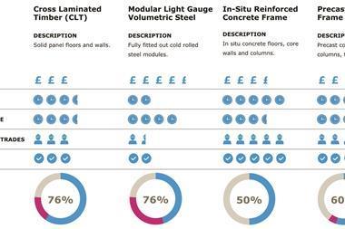 VQ - scheme comparison 3 CMYK
