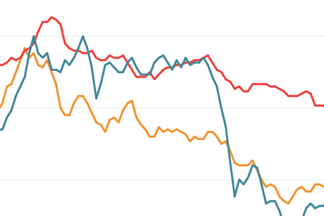 International cost comparison index
