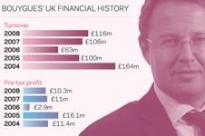 Bouygues' UK financial history and Lionel Christolomme
