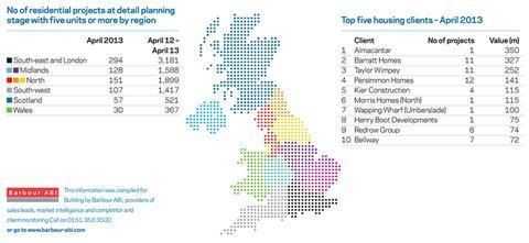 Housing stats April 2013