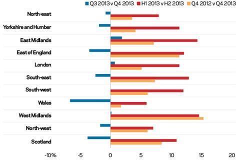 Market forecast 2 graph 250414