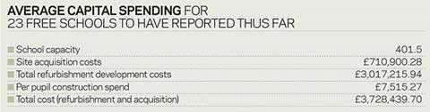35 news analysis chart 2