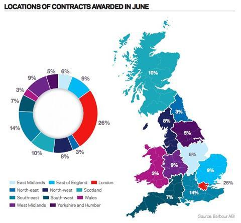 Locations of contracts awarded