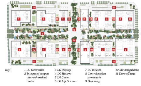 LG site plan