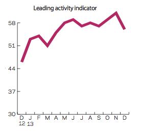 CFR leading activity sept 13