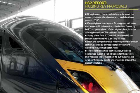 HS2 Train Factfile