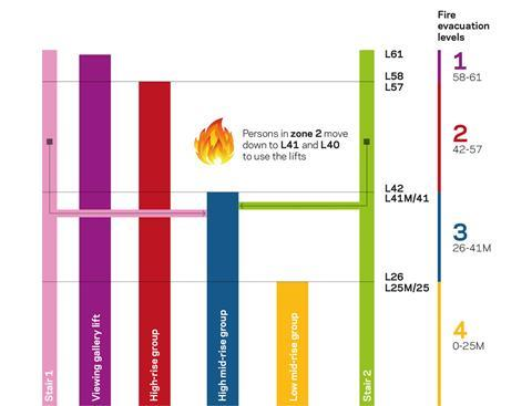 fire-diagram