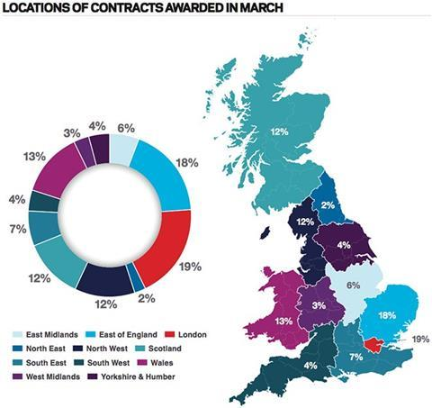Locations of contracts awarded in March