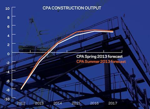CPA graph