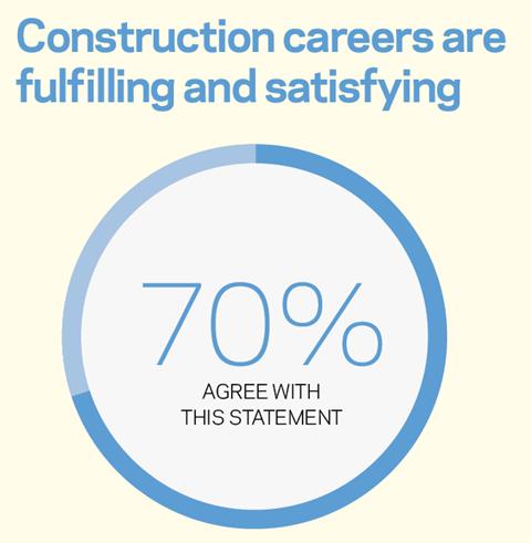 Building 30s survey 1