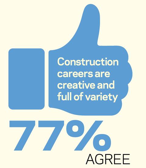 Building 30s survey 3