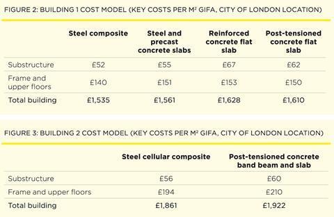 Steel insight: Industrial buildings | Features | Building